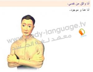 لغة الجسد اليدين بالصور – معاني و تفسير حركات اليد