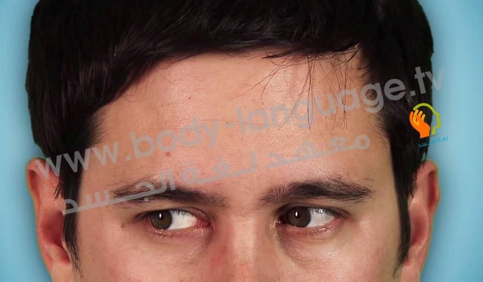 لغة العيون واسرارها
