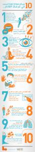 انفوجرافيك لغة الجسد – 10 نصائح في العرض التقديمي