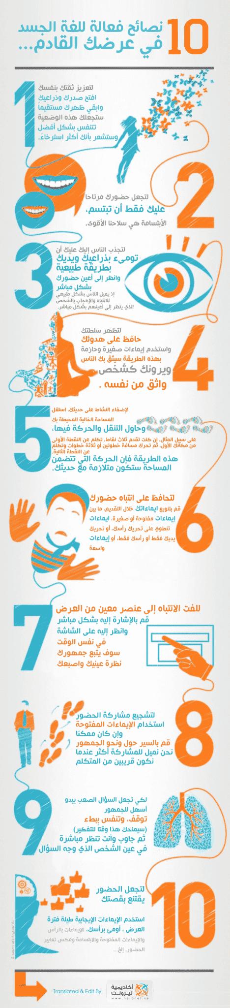 10 نصائح فعالة للغة الجسد في عرضك التقديمي القادم ...